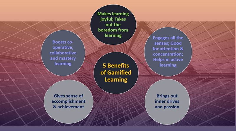 5 benefits of gamified learning.